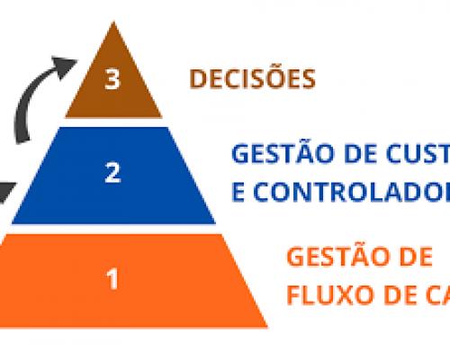 CONTROLADORIA ESTRATÉGICA E FLUXO DE CAIXA